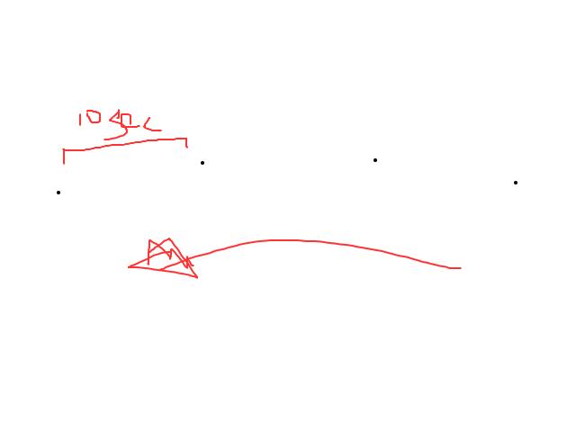Lichtpunten constant bewegend, 10 sec afstand, meesten in zelfde richting schets