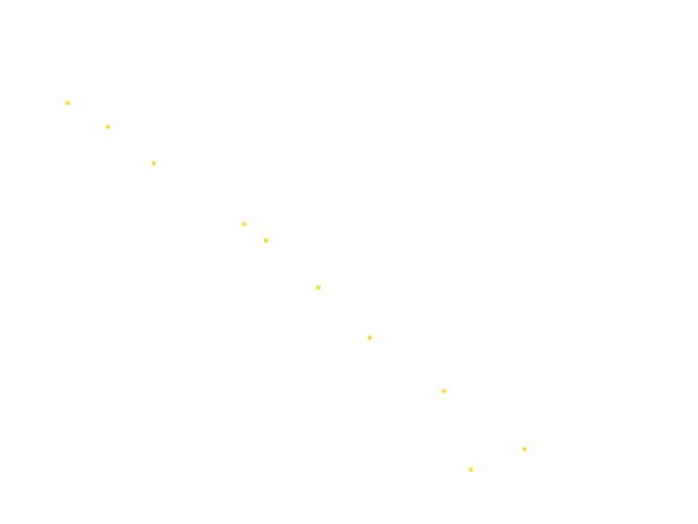 Een rij lichtpunten die achter elkaar vlogen, niet steeds met dezelfde afstand schets