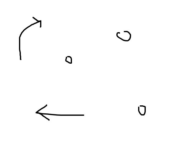 Formatie van 3 lichtpunten die synchroon door over een veld zweefde schets