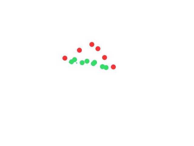 Een Stilstaand object met groene Horizontale Lichten en rode Driehoeklichten. schets