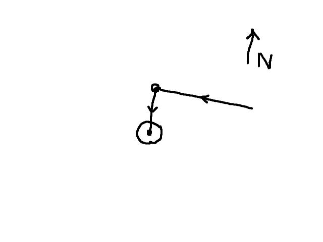 Wit puntje bewoog eerst O-W, toen N-Z, toen stilstond, en daarna vervaagde schets