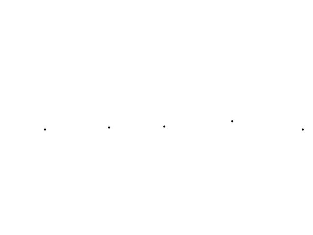 De grootte van een kleinere ster, met redelijke tussenpozen, zeg 30 cm van aarde schets