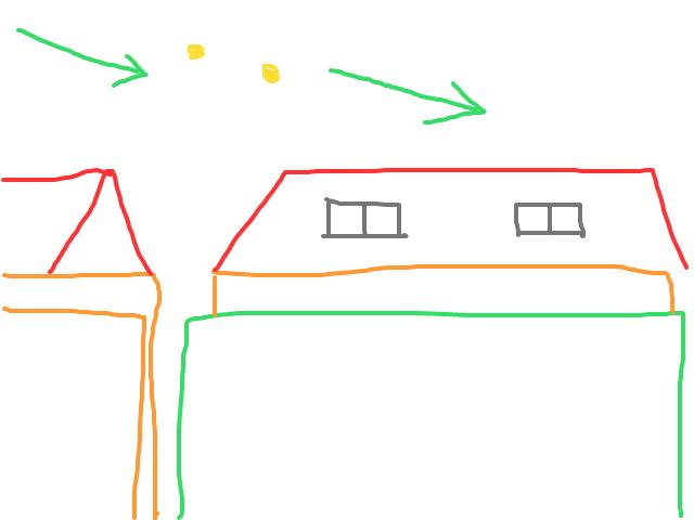 2 doffe lichten die evenwijdig vliegen zonder ander lichtherkenning schets